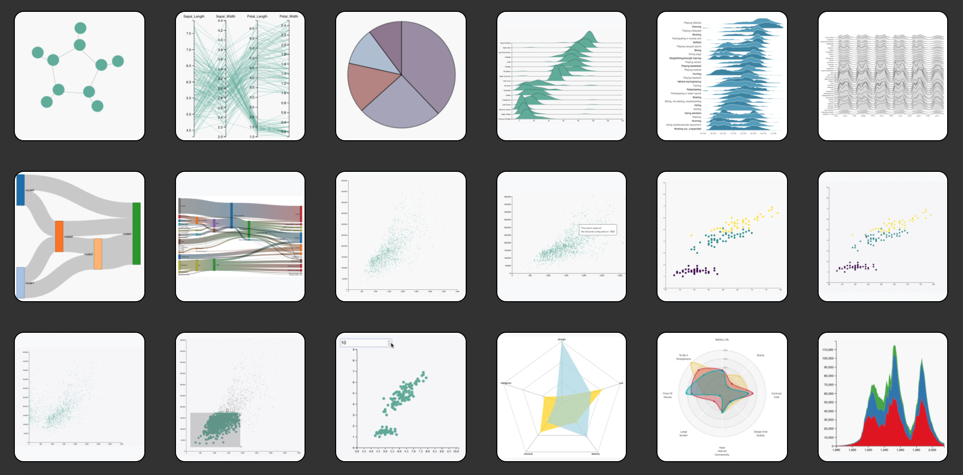 D3.js visualization examples
